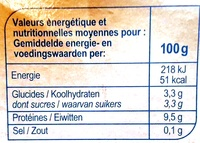 Petits fromages frais - Nutrition facts
