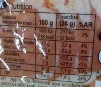 Jambon serrano Espagnol - Nutrition facts