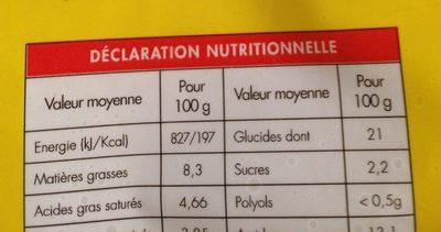 Bisque de Homard - Informations nutritionnelles - fr