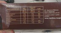 Paupiette de veau et ses festonati - Informations nutritionnelles - fr