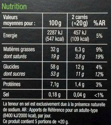 Blanc nougatine et pistache - Informations nutritionnelles - fr