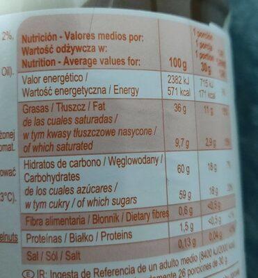 Crema al cacao dos sabores - Wartości odżywcze - pl