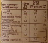 Boulgour Bio - Informations nutritionnelles - fr