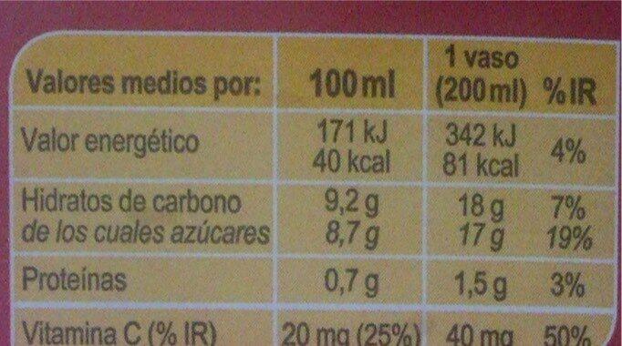 Naranja - Información nutricional - es