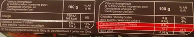 Steaks au soja tomate, basilic - Informations nutritionnelles - fr
