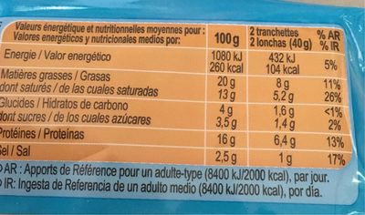 Panini - Informations nutritionnelles - fr