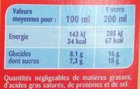 Nectar De Pomme - Voedingswaarden - fr