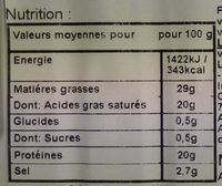 Fourme d'Ambert Bio - Informations nutritionnelles - fr