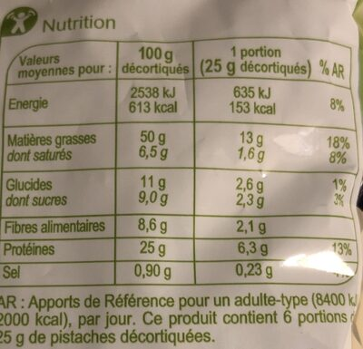 Pistaches grillées salées - Valori nutrizionali - fr