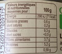 Lentilles vertes au sel de Noirmoutier - Informations nutritionnelles - fr