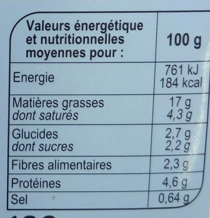 Tzatziki à la grecque - Valori nutrizionali - fr