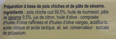 Houmous à la libanaise - Ingrédients - fr