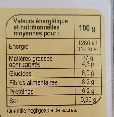 Houmous à la libanaise - Valori nutrizionali - fr