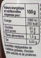 Squiiiz confiture de fraise - Informations nutritionnelles