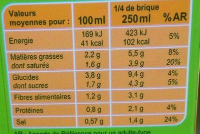Velouté aux Panais et Courgettes - Valori nutrizionali - fr