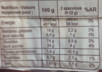 Biscuits Speculoos recette belge - Nutrition facts