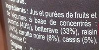 Pomme betterave raisin cassis - Ingredienti - fr