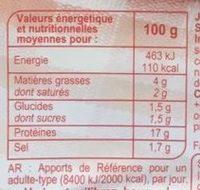 Jambon de Paris cuit à l'étouffée (maxi format) - Voedingswaarden - fr