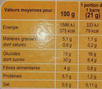 Barres Céréales Figue - Nutrition facts