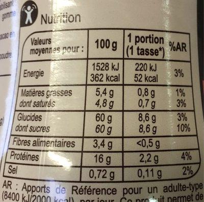Chocolat en poudre. - Información nutricional
