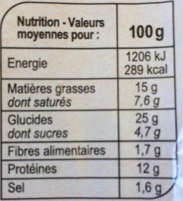 Briochon jambon fromage frais pousses d'épinards et mascarpone - Nutrition facts