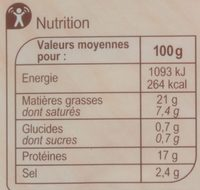 Lardons Fumés - Nutrition facts