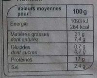 Lardons  Nature - Nutrition facts