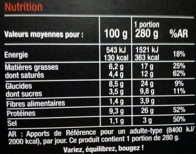 Minc s de b uf au vinaigre balsamique sauce au soja et pur e la patate douce carrefour - Vinaigre balsamique calorie ...