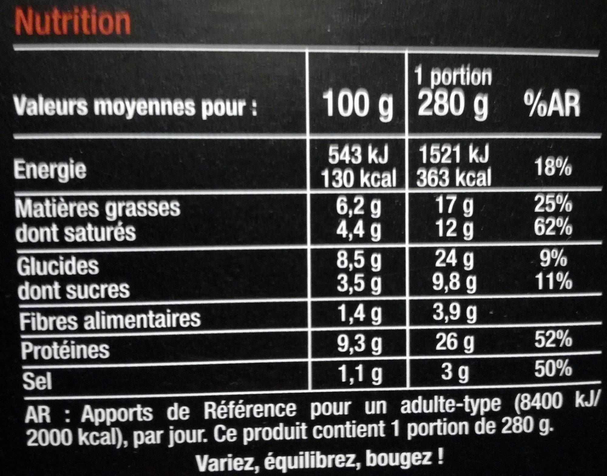 Émincés de bœuf au vinaigre balsamique sauce au soja et purée à la patate douce - Informations nutritionnelles - fr