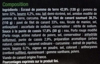 Pavé de filet de canard sauce au cassis et écrasé de pomme de terre - Ingrediënten - fr