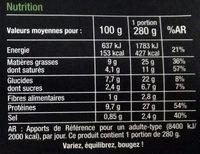 Pavé de filet de canard sauce au cassis et écrasé de pomme de terre - Voedingswaarden - fr