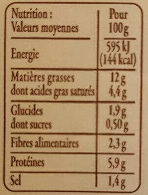 Choucroute garnie à l'Alsacienne - Informations nutritionnelles - fr