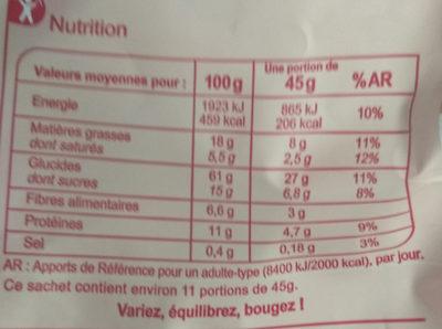 CRUNCHY Amandes & Fraises - Informations nutritionnelles