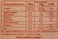 Crunchy Amandes & Fraises - Informations nutritionnelles - fr