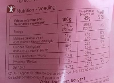 Crunchy noix - Voedingswaarden