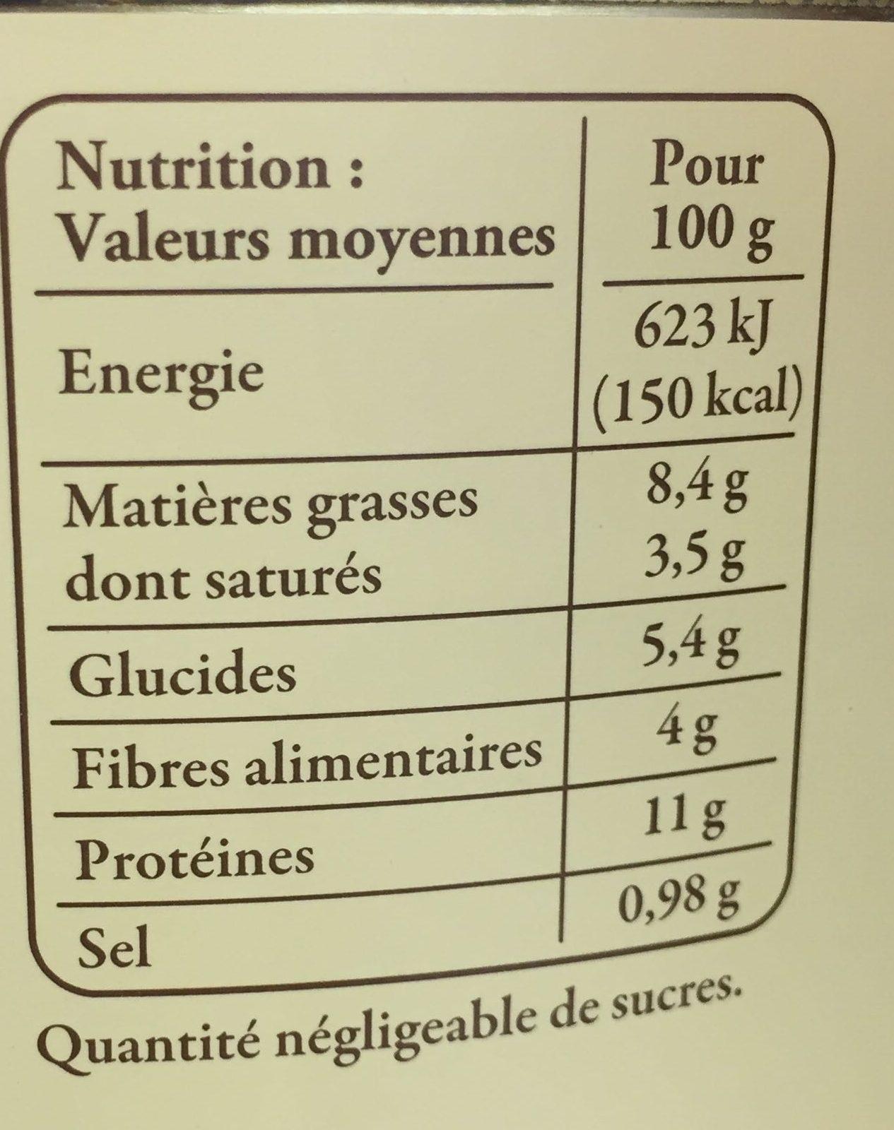 cassoulet de Castelnaudary aux viandes de porc et saucisses de Toulouse - Voedingswaarden