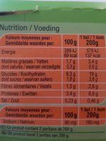Petits légumes, Riz et Poulet au thym avec petits morceaux - Nutrition facts - fr