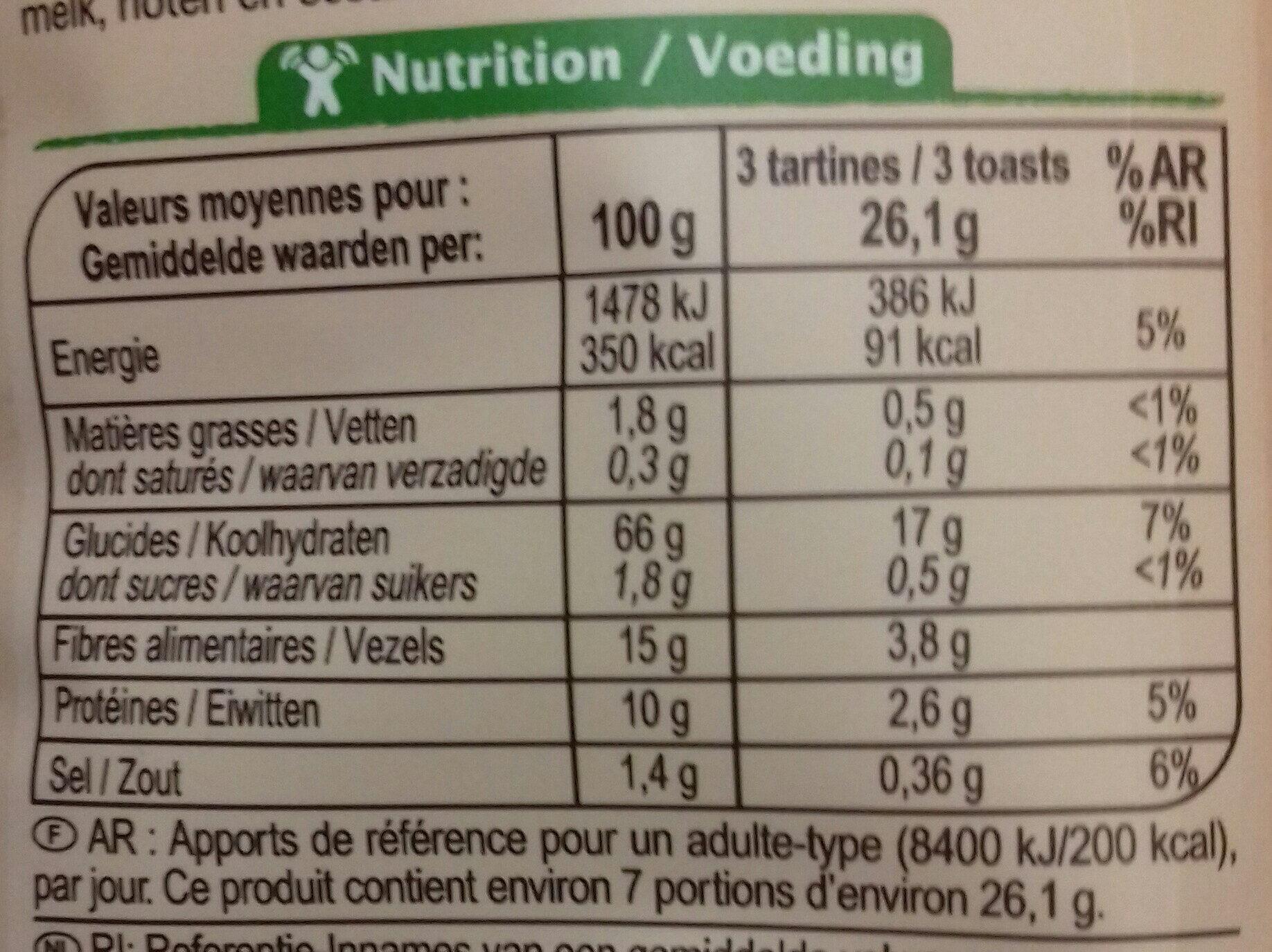 Tartines croustillantes au Seigle - Voedingswaarden - fr