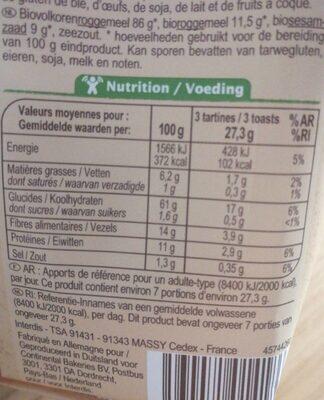 Tartines au seigle et graines de sésame - Valori nutrizionali - fr