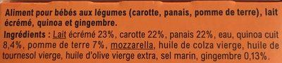 """""""Duo de Carotte & Panais, Quinoa & Gingembre"""" - Ingredients"""