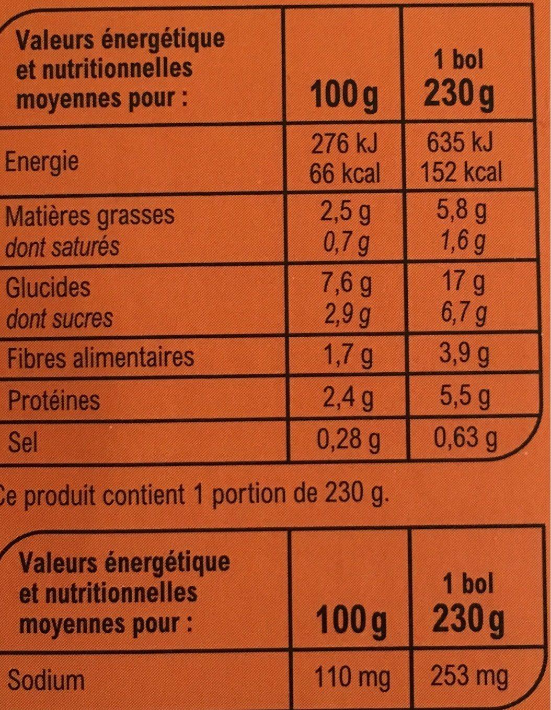 """Duo de Carotte & Panais, Quinoa & Gingembre"" - Nutrition facts"