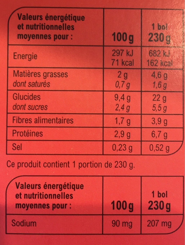 Fine purée de Patate douce, Pomme de Terre, Poireaux, Bœuf, Persil - Voedingswaarden