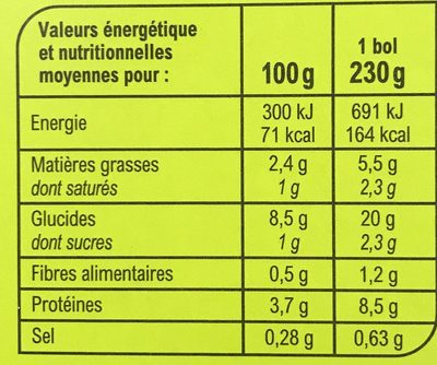 """Risotto de Fenouil, Merlu Blanc, Tomate"" - Nutrition facts - fr"