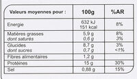 Merlu blanc du Cap Façon meunière - Informations nutritionnelles - fr