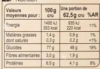 Riz de Camargue - Valori nutrizionali - fr