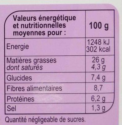 Houmous aux olives - Valori nutrizionali - fr