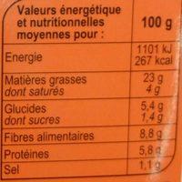 Houmous carotte et coriandre - Valori nutrizionali - fr