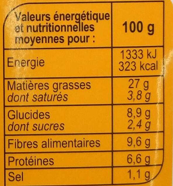Houmous au curry - Nutrition facts