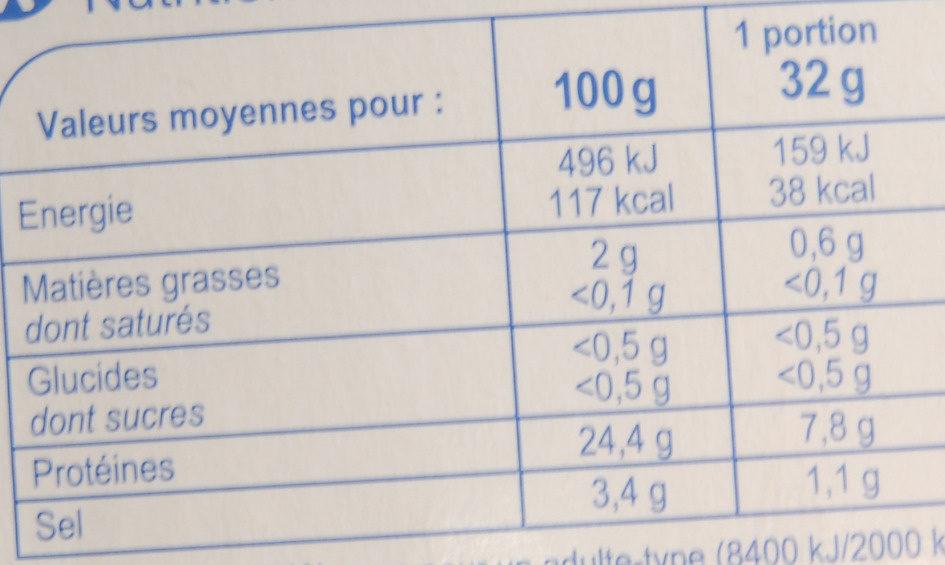 Saumon rouge du Pacifique fumé SAUVAGE - Voedingswaarden - fr
