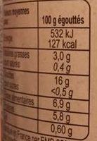 Pois chiches au sel de Noirmoutier - Valori nutrizionali - fr